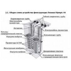 Моноблок филтриращ Olympic 44, инокс, с топлообменник