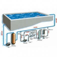 Система за озониране Triogen UV250