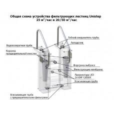 Моноблок стълба 25 m³/h,  метален 12 kW нагревател